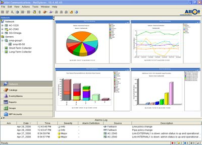 Intuitive user interface with dashboard view